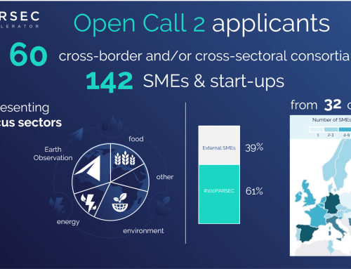 Open Call 2 applicants prepare for a strong competition at the Demo Days